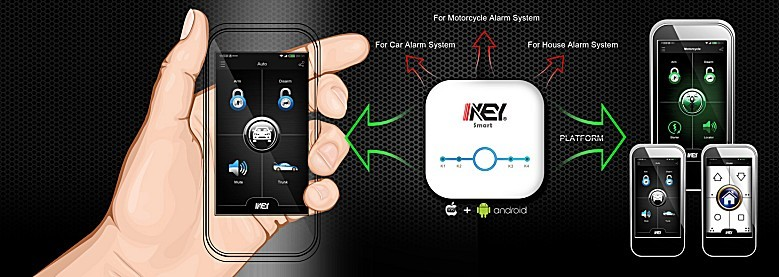 Smart I-KEY Smartphone upgrade module